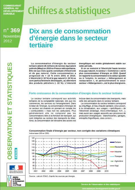 Dix ans de consommation d'énergie dans le secteur tertiaire | great buzzness | Scoop.it