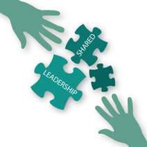 Six Fundamentals for 'Shared Leadership' -   Stakeholder involvement for change and innovation   Scoop.it