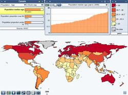 World Development Indicators - Definitions and Visualizations | World Development | Scoop.it