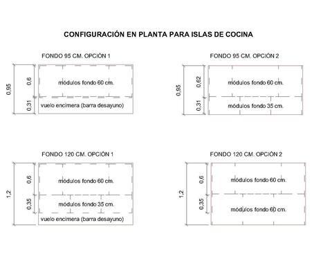 DISEÑOS SINGULARES EN LA COCINA: ISLAS, PENÍNSULAS, ETC. - Grupo Inara - Blog | Arquitectura Life Style | Scoop.it