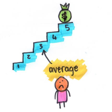 Agile Performance Appraisals | Innovatus | Scoop.it