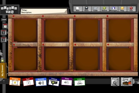 Lead Your Students OUTSIDE the Box with Museum Box! | AC Library News | Scoop.it