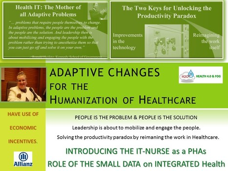 Adaptive Changes in eHealth   Health 4.0   Scoop.it
