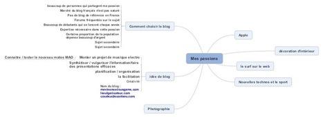 Mes 5 bonnes raisons d'utiliser le mind mapping | CARTOGRAPHIES | Scoop.it