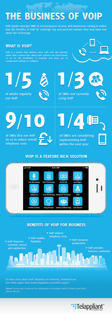 Infographics - Telappliant Ltd. | Cloud Based VoIP Solutions | Scoop.it