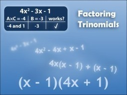 Slide and Divide Method of Factoring Trinomials | Solving Equations by Factoring | Scoop.it