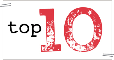 Top 10 Curation Revolution Scoops From 2012 [+ Content Analysis] | Content Curation Tools | Scoop.it