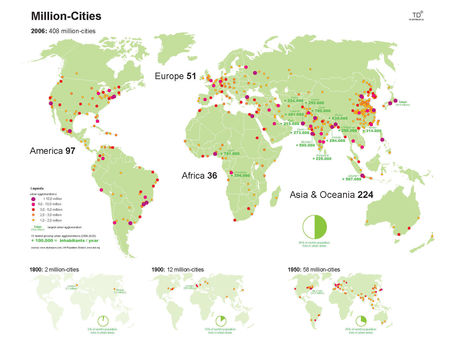 "Cities with a ""Million"" People 