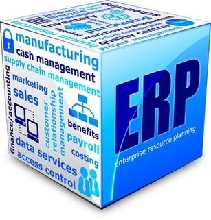 Enterprise Custom Solutions | KloudData Perfect Enterprise Mobility Solution | Scoop.it