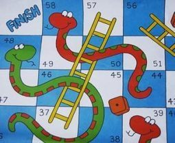 Snakes and Ladders of research for undergraduates | 21st Century Information Fluency | Scoop.it