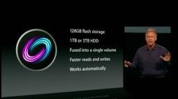 Qu'est-ce que Fusion Drive ? | LdS Innovation | Scoop.it
