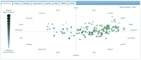 Twitter Sentiment Visualization   MA in Online and Distance Education-related scoops   Scoop.it