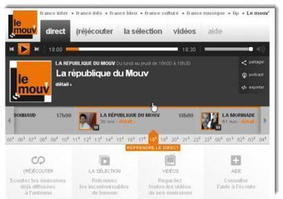 Notre nouveau player Radio France et ses fonctionnalités | nvx | Radio d'entreprise | Scoop.it