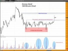 Trader Dan's Market Views: Gold Clears Initial Hurdle | Gold and What Moves it. | Scoop.it