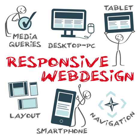 Top SEO Benefits Of Responasive Web Design That Actually Works | Mobile App Development & Web Design Company | Scoop.it