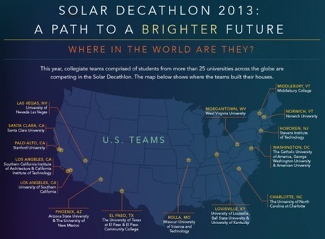 INFOGRAPHIC: 19 Brilliant Student Teams Headed to the 2013 Solar Decathlon | green infographics | Scoop.it