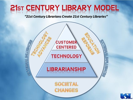 21stCenturyLibrarianship - home | Passion For Our Profession | Scoop.it