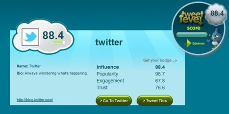 How To: Follow Yourself on Twitter | Time to Learn | Scoop.it