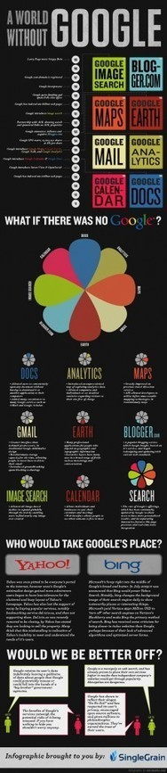 A World Without Google [INFOGRAPHIC]   Digital-News on Scoop.it today   Scoop.it