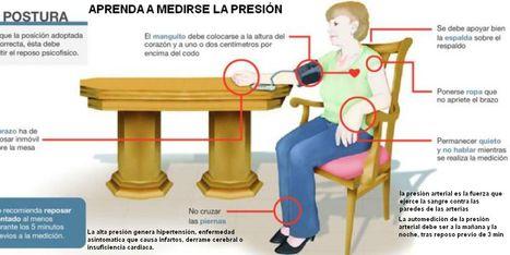 EL ACV ES PREVENIBLE | Novedades Cientificas y Médicas | Scoop.it