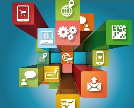 Comment bien choisir sa plateforme CRM ? | Logiciel ERP sur mesure | Scoop.it