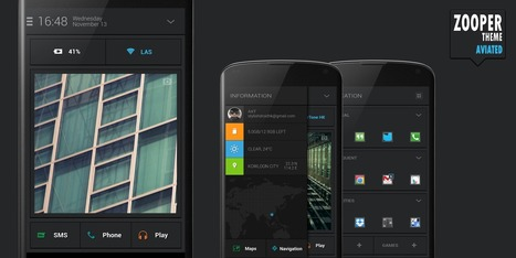 AVIATED - ZOOPER SKIN THEME v1.02   ApkLife-Android Apps Games Themes   aviate   Scoop.it