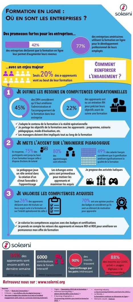 [Infographie] Comment renforcer l'engagement des apprenants ? | Ouvrez les yeux ! | Scoop.it