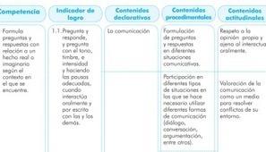 Ideas para mejorar la educación de adultos en Guatemala. | Educacion, ecologia y TIC | Scoop.it