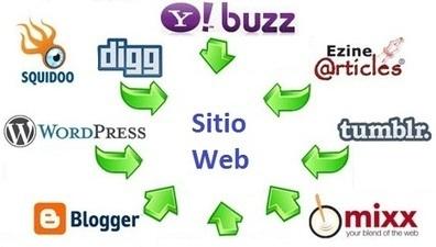 Que son los Backlinks | webdeste | Scoop.it