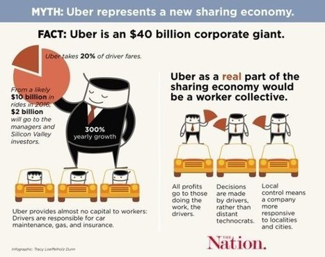 Sharing economy = end of capitalism? Not in its current form. | Learning Happens Everywhere! | Scoop.it