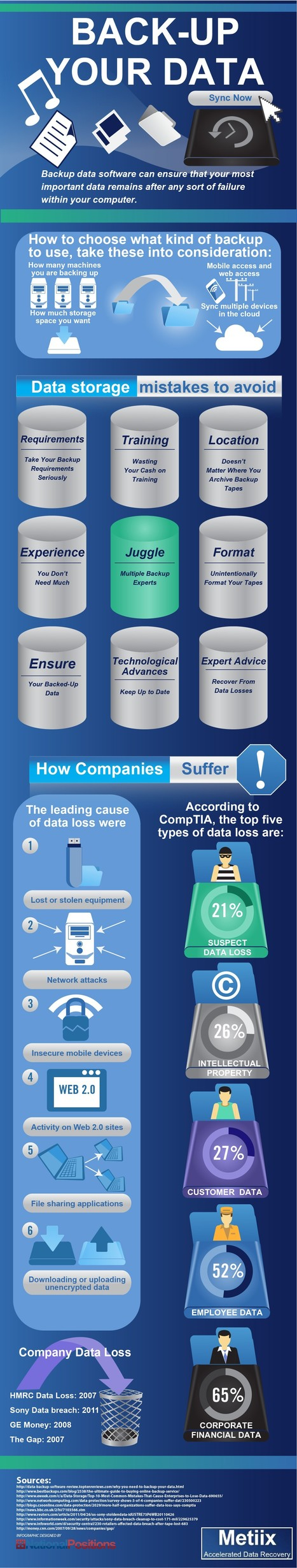 Store Your Data Offsite with Cloud! [INFOGRAPHIC] | Tips And Tricks For Pc, Mobile, Blogging, SEO, Earning online, etc... | Scoop.it