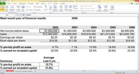 Free Corporate Earnings Analysis Template for Excel | PowerPoint Presentation | Excel | Scoop.it
