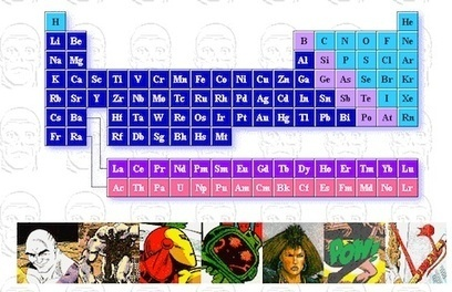 » Learn about the Periodic Table Elements the 'comic book' way BACIRC | Creating readers | Scoop.it