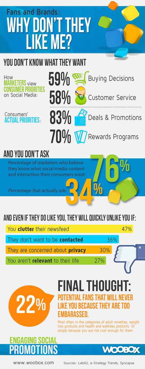 INFOGRAPHIC: Why Facebook Users Don't Like Pages - AllFacebook | StrategieWebEtc | Scoop.it