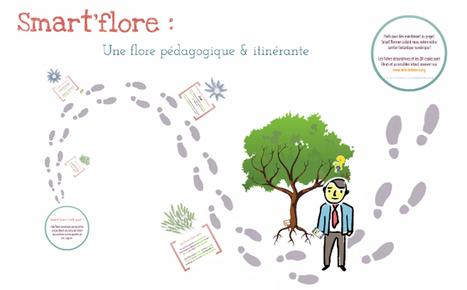 Créer votre sentier botanique à partir de Qrcodes ! | Ressources pour les TICE en primaire | Scoop.it