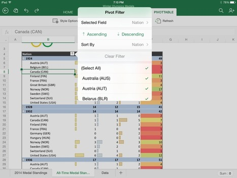 Microsoft adds new features to Word, Excel and PowerPoint for iPad   The Uses of PowerPoint in Education   Scoop.it