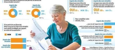 A la retraite, on ne roule pas sur l'or | Seniors | Scoop.it