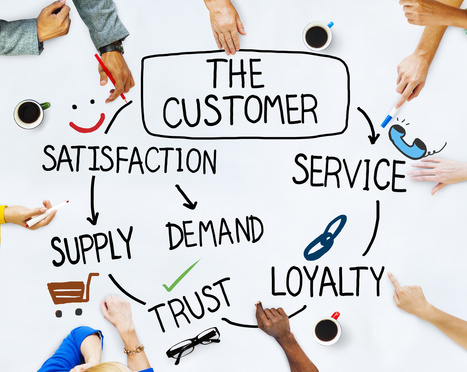La pyramide de l'expérience client | Esprit de Service #198 | Personnalisation des services | Scoop.it