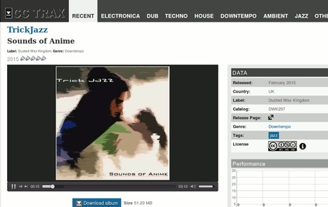 Recent Albums | Las TIC en el aula | Scoop.it