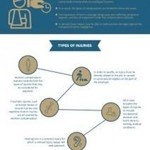 Understanding 6 Key Differences Between FELA And Workers Compensation | Cogan & Power | Scoop.it