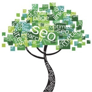 Learning SEO Basics #9 - | Social Media Marketing and SEO | Scoop.it