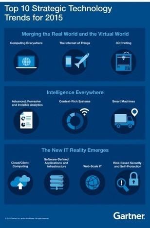 10 tendances technologiques à suivre en 2015 | FrenchWeb.fr | L'Univers du Cloud Computing dans le Monde et Ailleurs | Scoop.it
