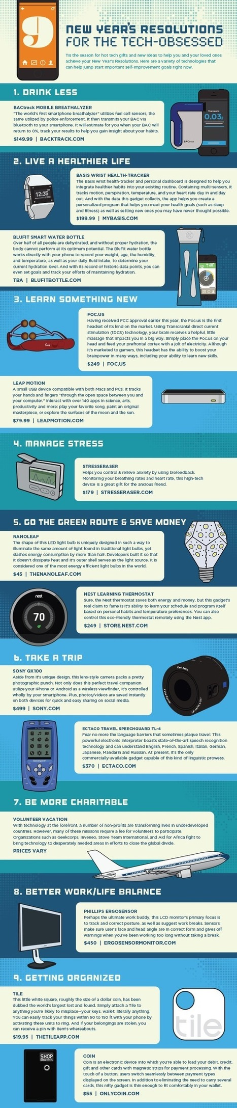 New Year's resolutions for the tech-obsessed [infographic]   Education Technology   Scoop.it