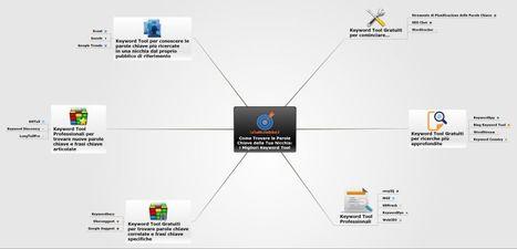 Come Trovare le Parole Chiave per il Proprio Business Online: i Migliori Tool | PrimaPaginaSuGoogle | Scoop.it