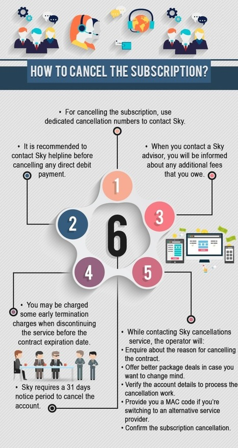 How To Cancel Your Sky Subscription? | Health & Digital Tech Magazine - 2016 | Scoop.it