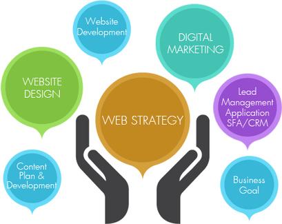 Digital Marketing Company in India SMO Company India Web Design India | Digital Marketing India | Scoop.it