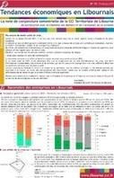Aquieco, actualité économique et régionale d'Aquitaine et du Sud Ouest | BIENVENUE EN AQUITAINE | Scoop.it