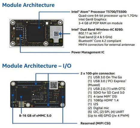 Intel's Next IoT Development Board: The Intel Joule 570x | Open Source Hardware News | Scoop.it