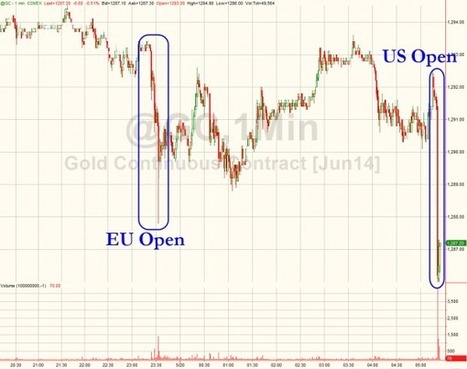 Gold Slammed As 'Panic-Seller' Dumps $520 Million In Futures | Zero Hedge | Gold and What Moves it. | Scoop.it