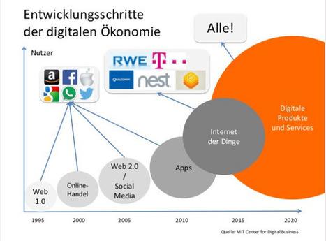 Die nächsten Schritte der digitalen Transformation im Kundenservice | Prof. Dr. Heike Simmet | Kundenservice Updated | Scoop.it